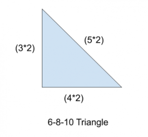 6-8-10 triangle on the gmat