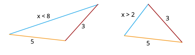 triangle inequalities 3